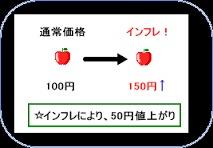 インフレ.jpg